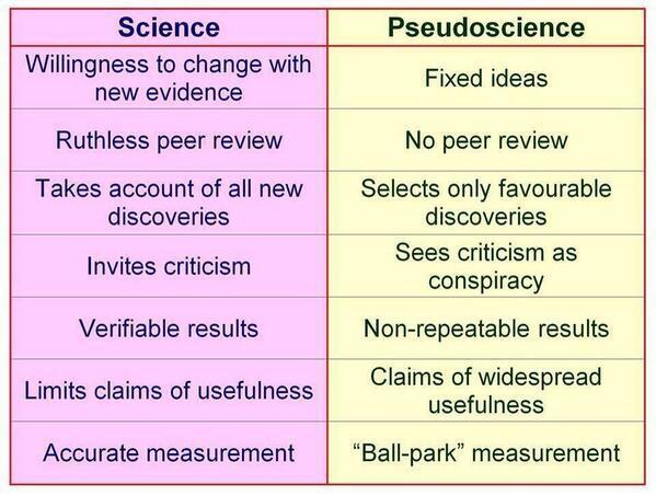 vetenskappseudo