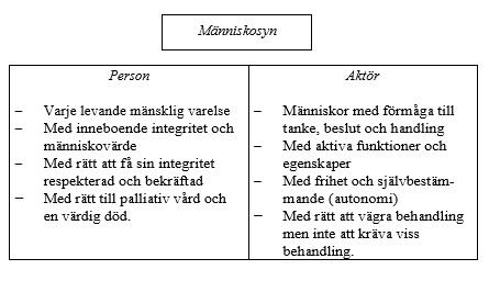 manniskosyn